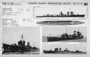 Fubuki class, Naval description