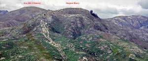 opposing ridges
