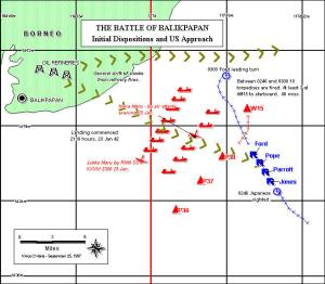 Battle of Balikpapan